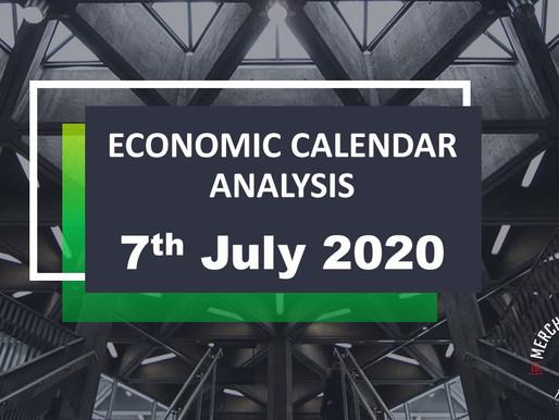 Merchant Economic Calendar | July 7, 2020