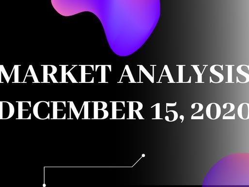 MARKET ANALYSIS | DECEMBER 15, 2020
