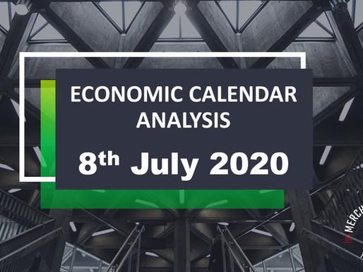 Merchant Economic Calendar | July 8, 2020