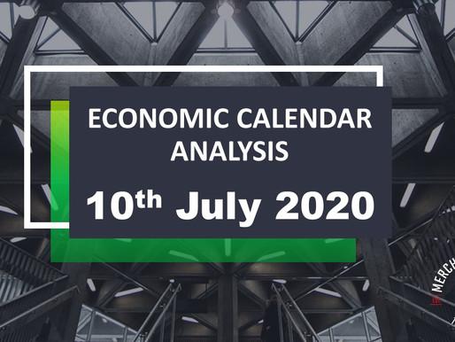 Merchant Economic Calendar | July 10, 2020