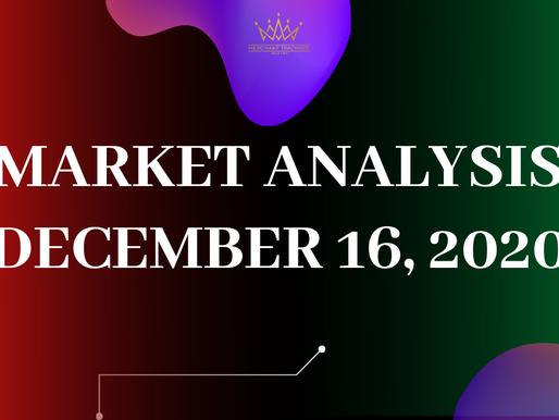 MARKET ANALYSIS | DECEMBER 16, 2020