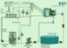 Drip Irrigation chart.png