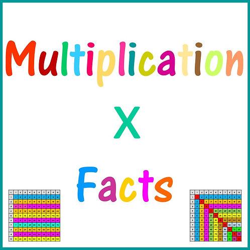 Exploring Multiplication Facts KS2