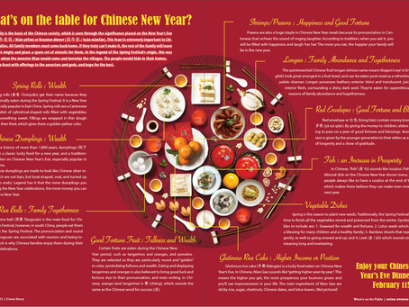 What's on the table for Chinese New Year?