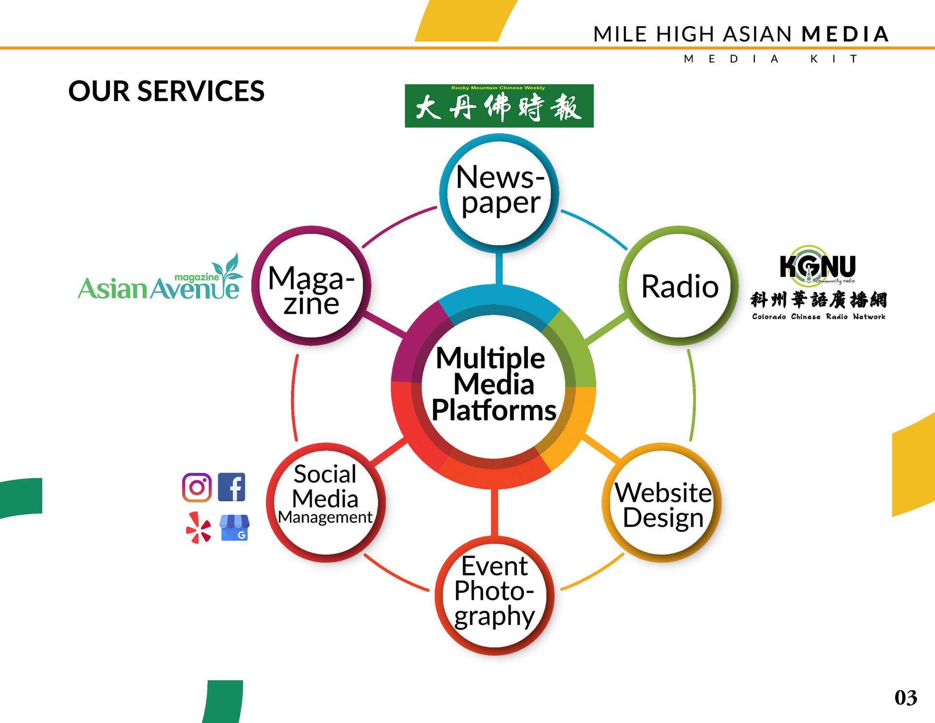 MHAM media kit update_20003.jpg