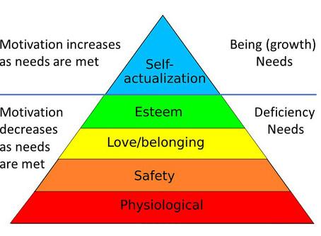 A Comprehensive Risk Assessment