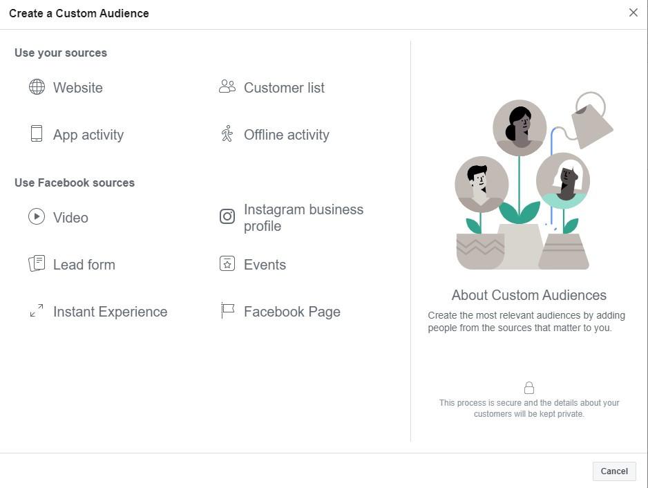 طرق اعادة التسويق على منصة فيسبوك وانستقرام
