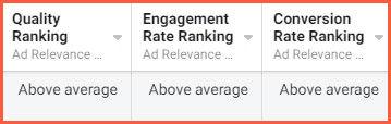 ادارة الحملات الإعلانية | نسبة التفاعل على احد الحملات الإعلانيةة