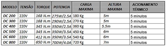 tabela-dc.png