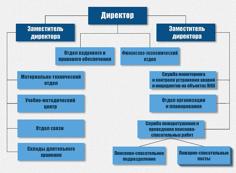 Схема ЦГЗ.png