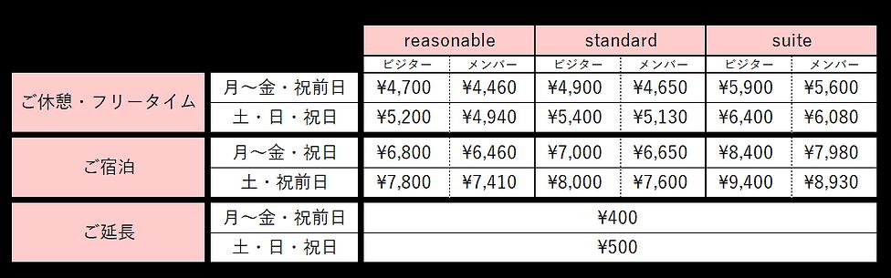 ココロ料金表.png