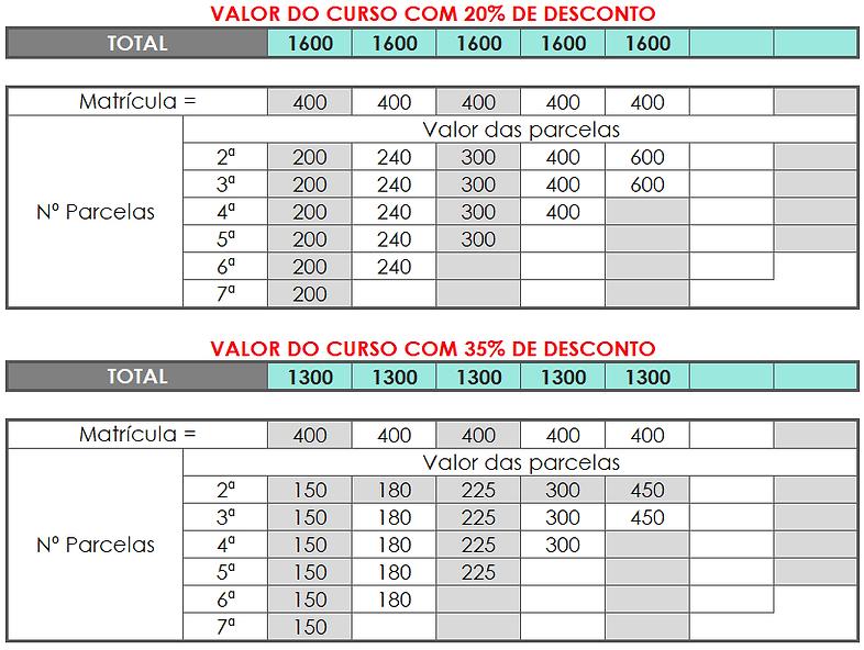 BIM 1.0 - Precos tabela 2.PNG