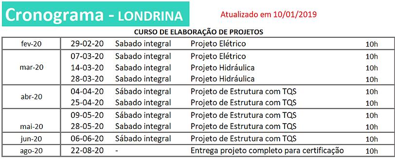 Cronograma_Elaboração_de_projetos_-_Tuma