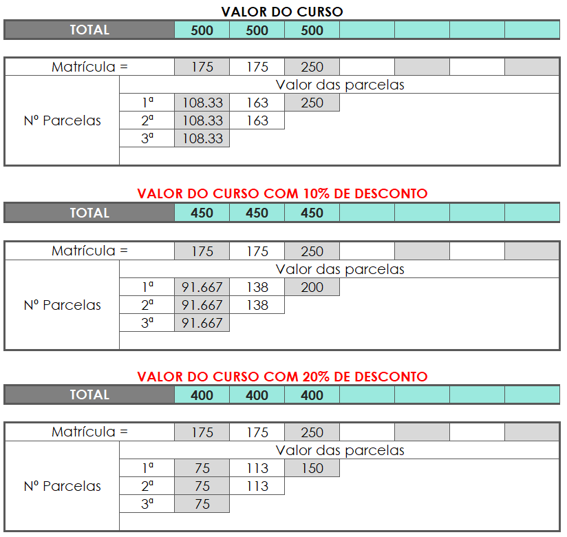 MS Project - Valores.PNG