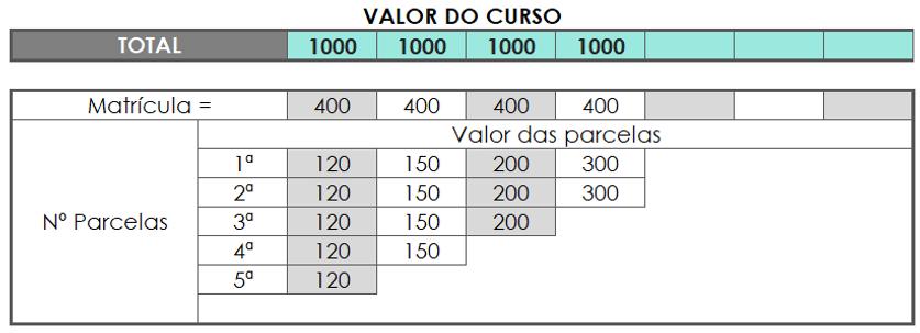 projeto_de_fundações_-_valor_do_curso.PN