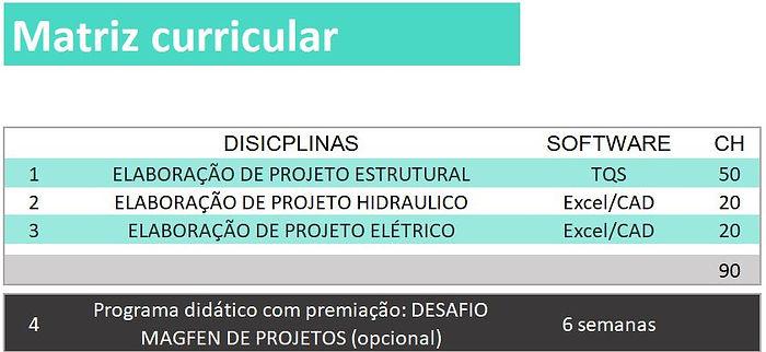 ElabProj_-_Matriz_curricular_(sem_profº)