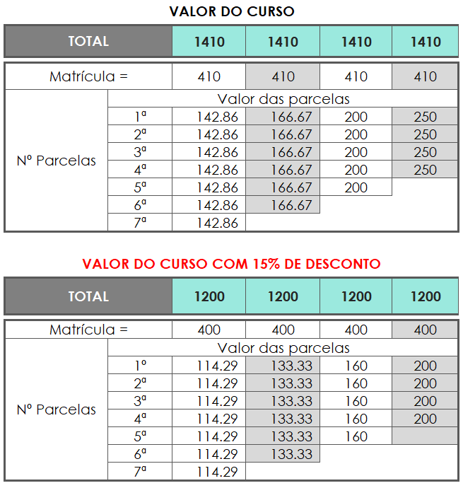 BIM_para_gestão_de_obras_-_Tabela_de_pre
