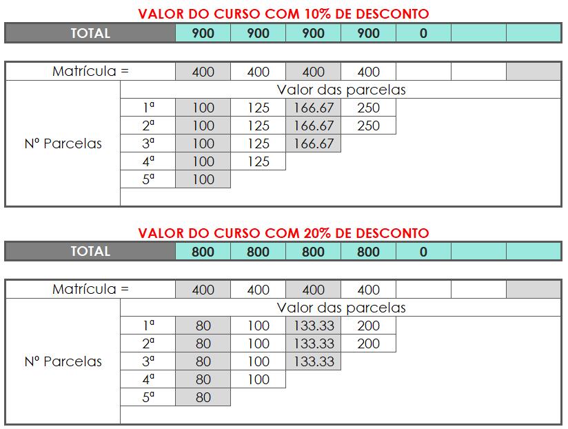 projeto_de_fundações_-_valor_do_curso_co