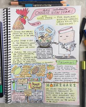 Good Food Episode Illustrations
