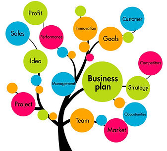 Business planning for the future