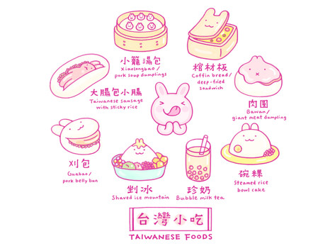 Raberry's Taiwanese Foods