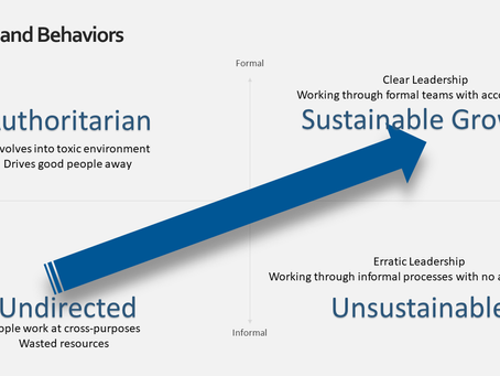 Leadership Styles and Growth