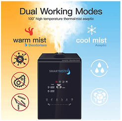 Smartmister Dual Working mode image.jpg