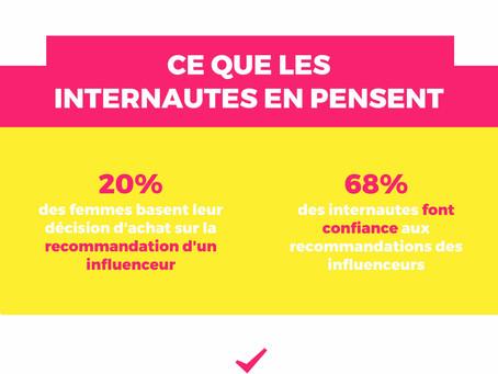 [INFOGRAPHIE] Le marketing d'influence pour les nuls.