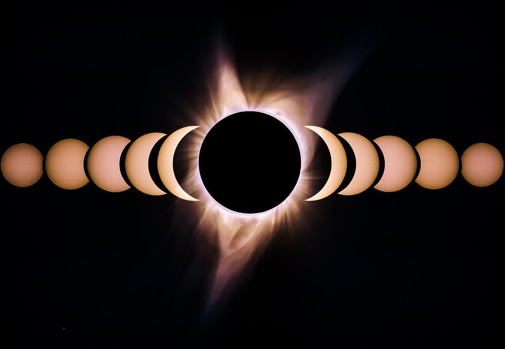 Eclipse de sol, astrología, carta natal, astrologia psicologica en Barcelona y Bilbao