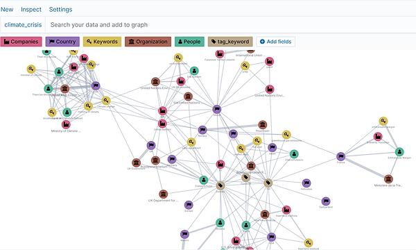 SocialGraph.png