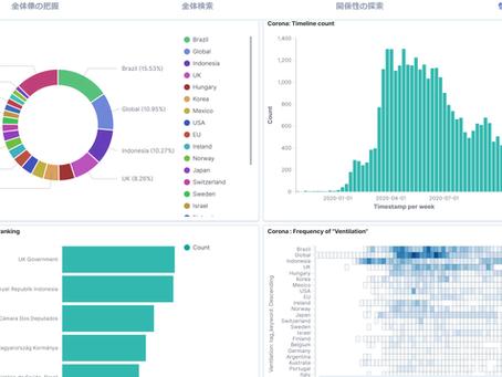 COVID-19感染インパクト調査に国際政策データの提供で協力