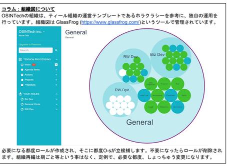 ⽇本企業で類例の乏しい「ティール組織」としての社内ガイドブックを公開