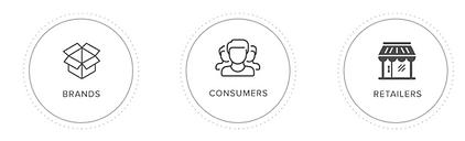 Consumers Graphic