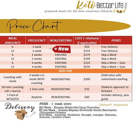 Keto Better Life Food Price Chart
