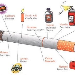 How to Reduce the Inflammatory Effects of Smoking
