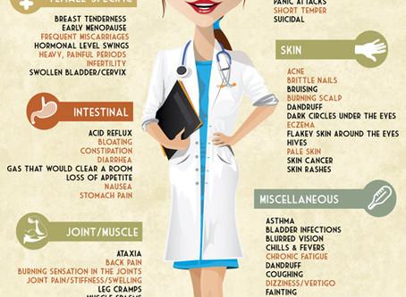 Celiac Disease: More Than Just The Gut