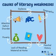 Literacy Weaknesses