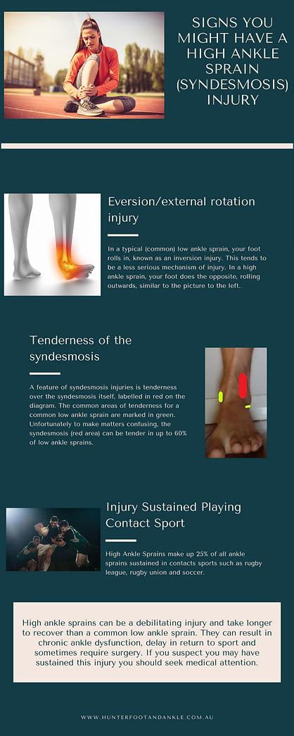 Signs You May Have Syndesmosis Injury