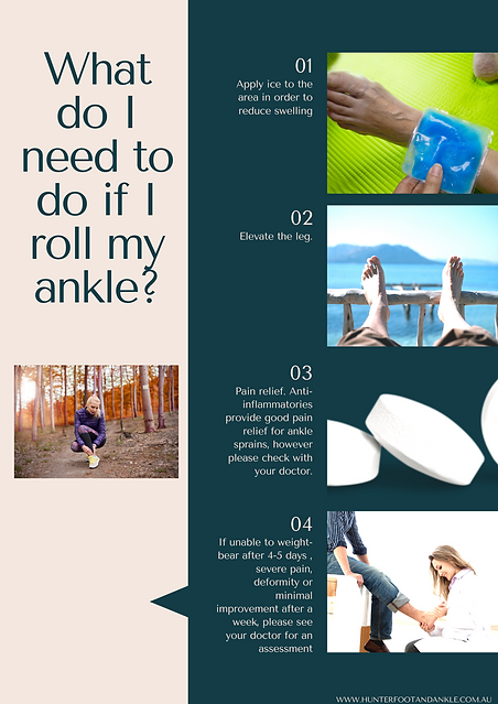 What to Do If I Roll My Ankle?