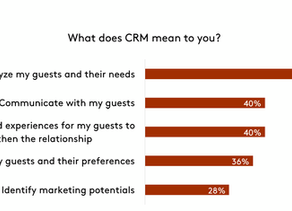 Global CRM Study preview: The top challenges when it comes to CRM