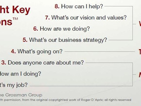 8 Key Questions Employees Want to Know (But Might Not Ask)