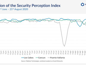 Mexico shows signs of an increase in demand as the Security perception stabilises