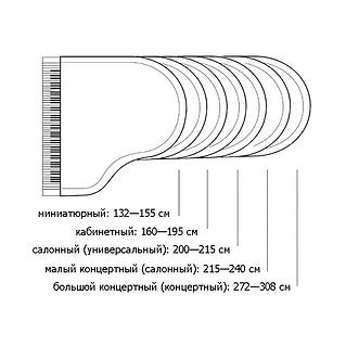 Длина рояля (схема) фото