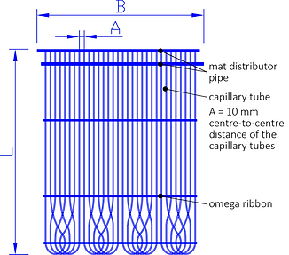 Capillary Cooling