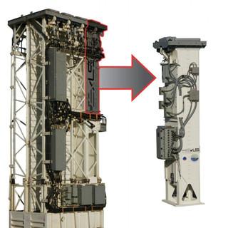 Korean Vertical Launcher System (KVLS)