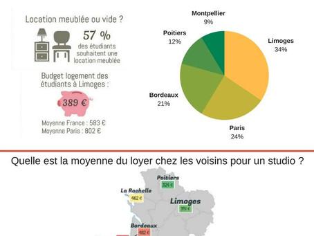 Limoges, bon plan pour les étudiants