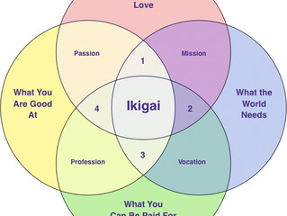 Find Your Ikigai to Find Your Purpose