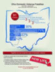 JJSafehouse-OhioStatistics.jpg