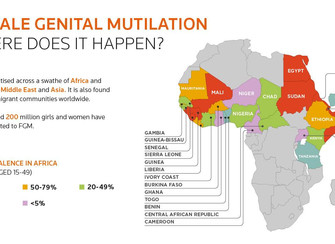 What is FGM? Where does it happen?