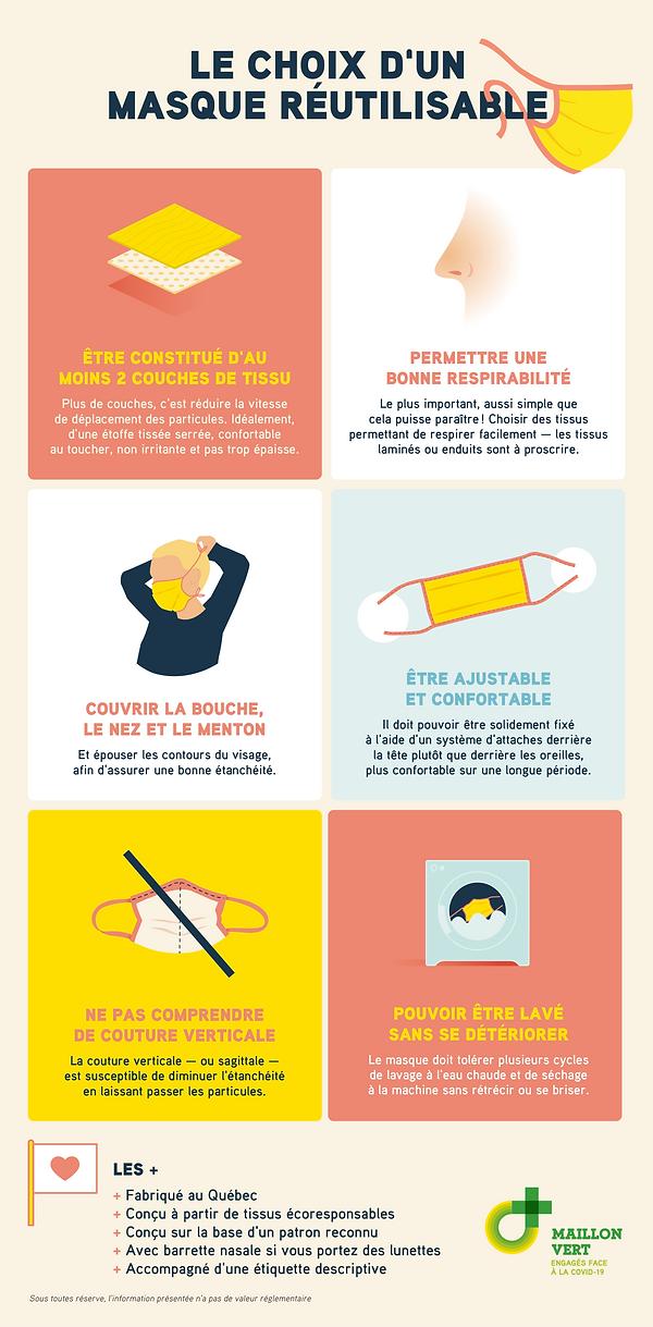 infographie_choix_MasqueReutilisable.png